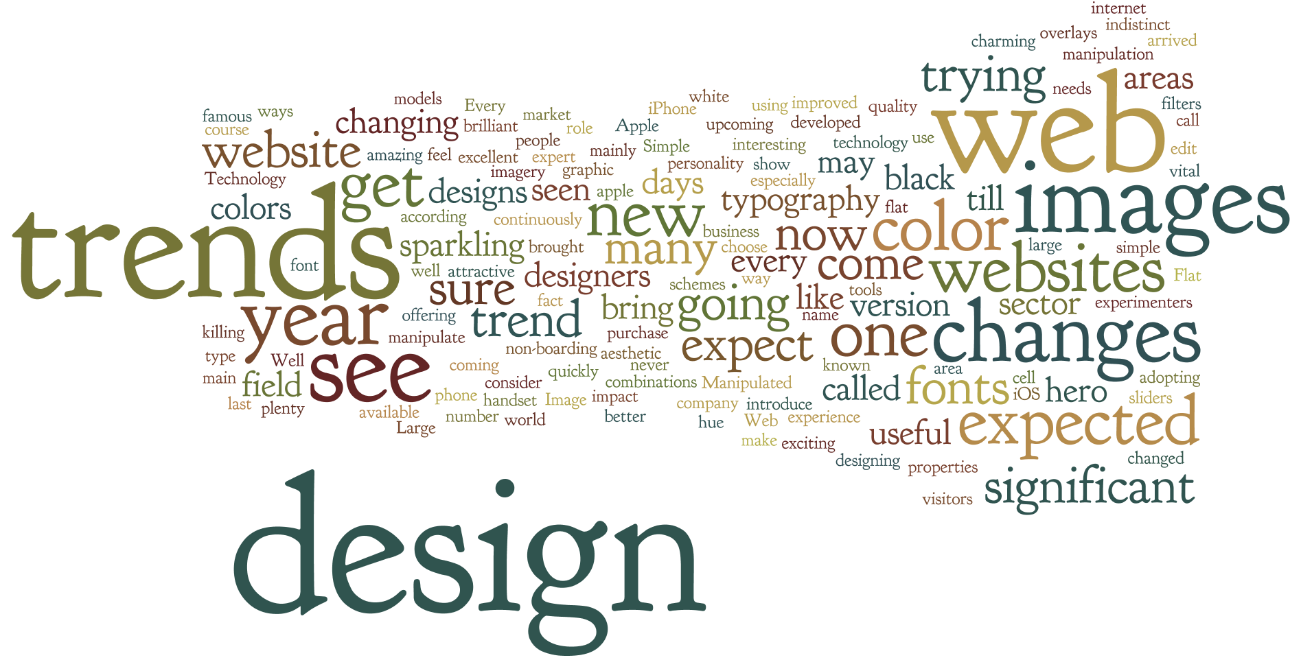 Website Design Development Fresh Design Studio